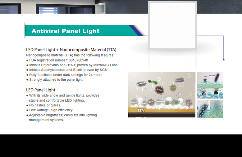 Antiviral LED 2X2 Flat Panel Light Fixture